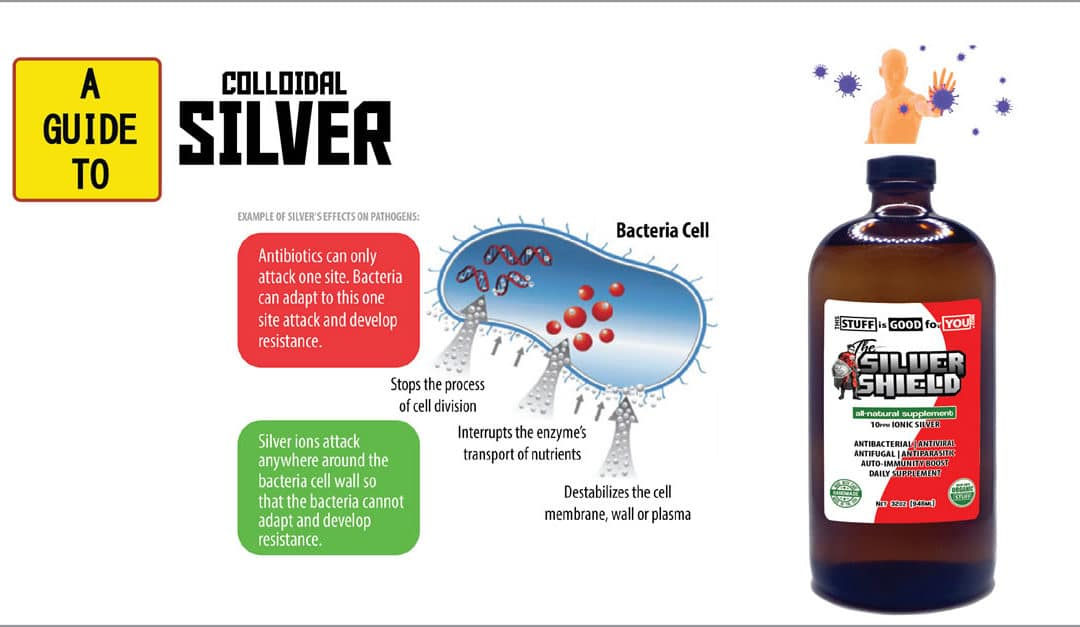 Silver Shield (Colloidal Silver)
